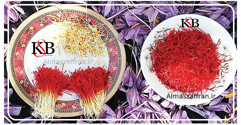Prices of saffron on the market