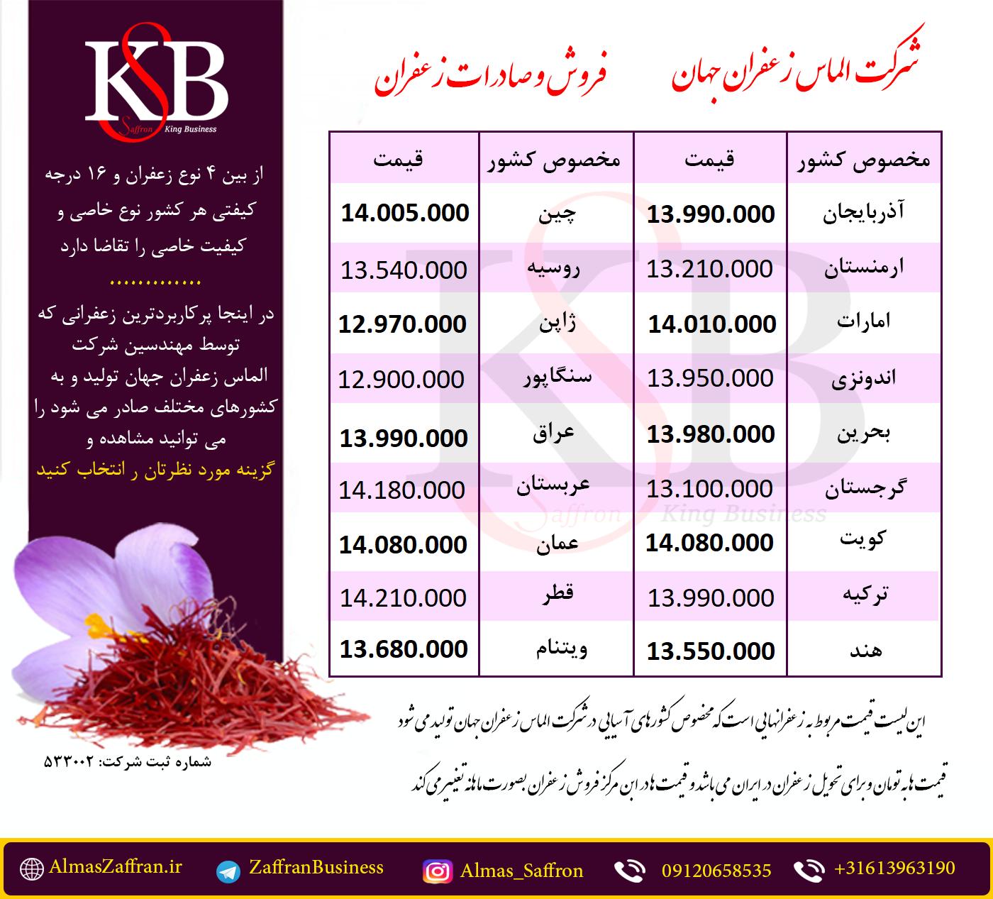 قیمت خرید پرکاربردترین زعفران