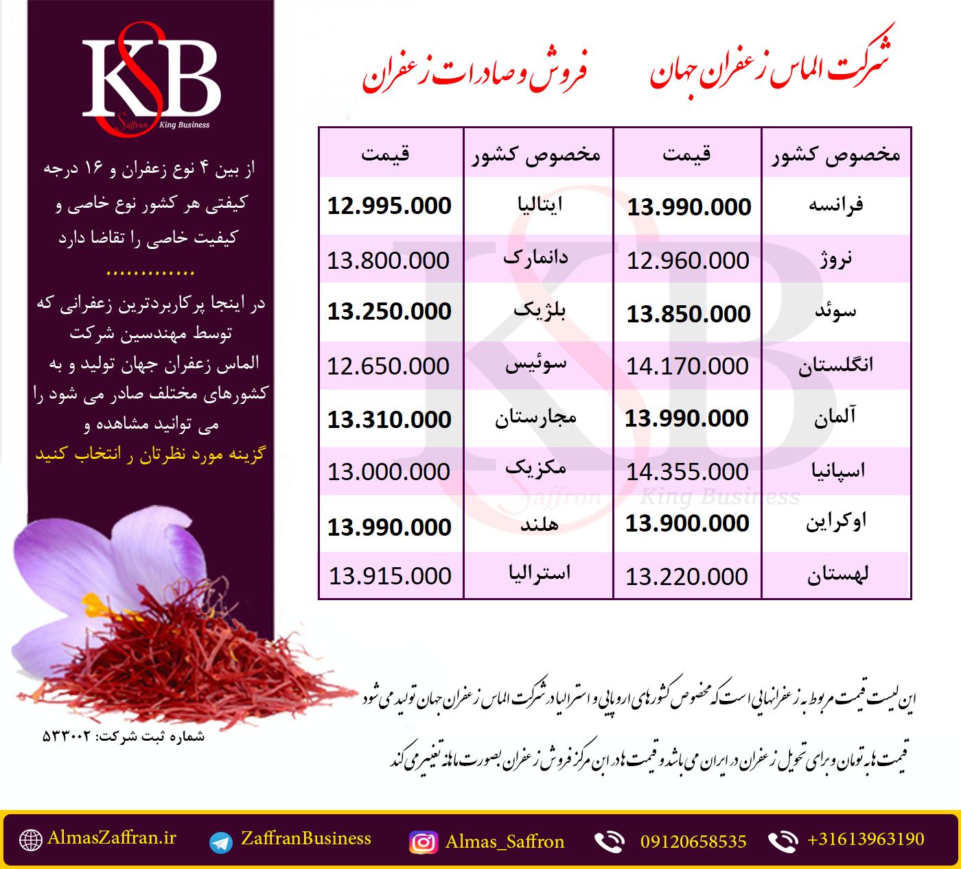 قیمت خرید پرکاربردترین زعفران در کشورهای اروپایی