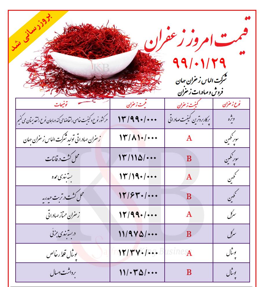 قیمت زعفران نگین در مشهد