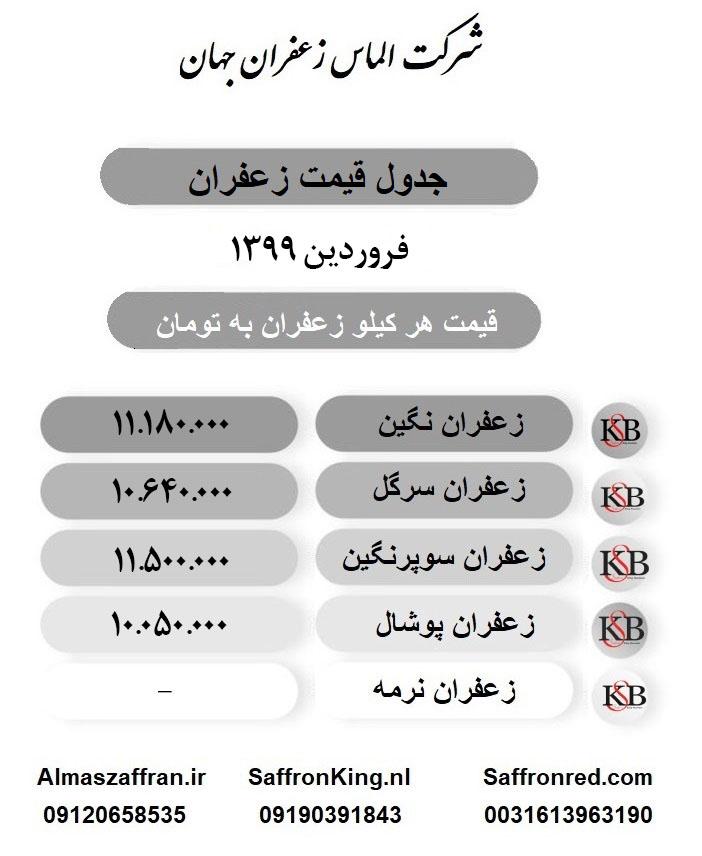 قیمت خرید عمده زعفران مشهد