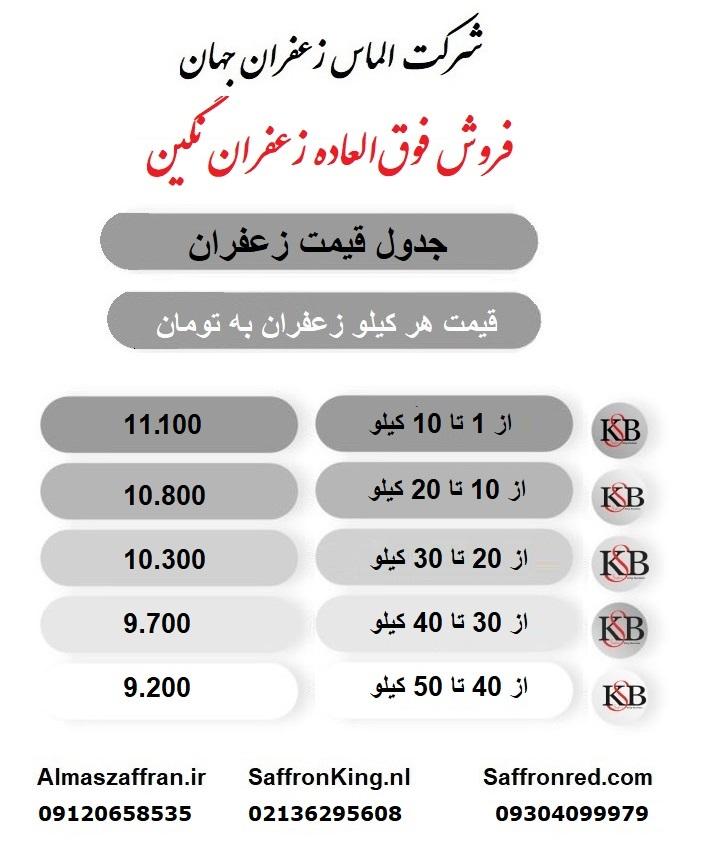قیمت فروش ویژه زعفران کیلویی