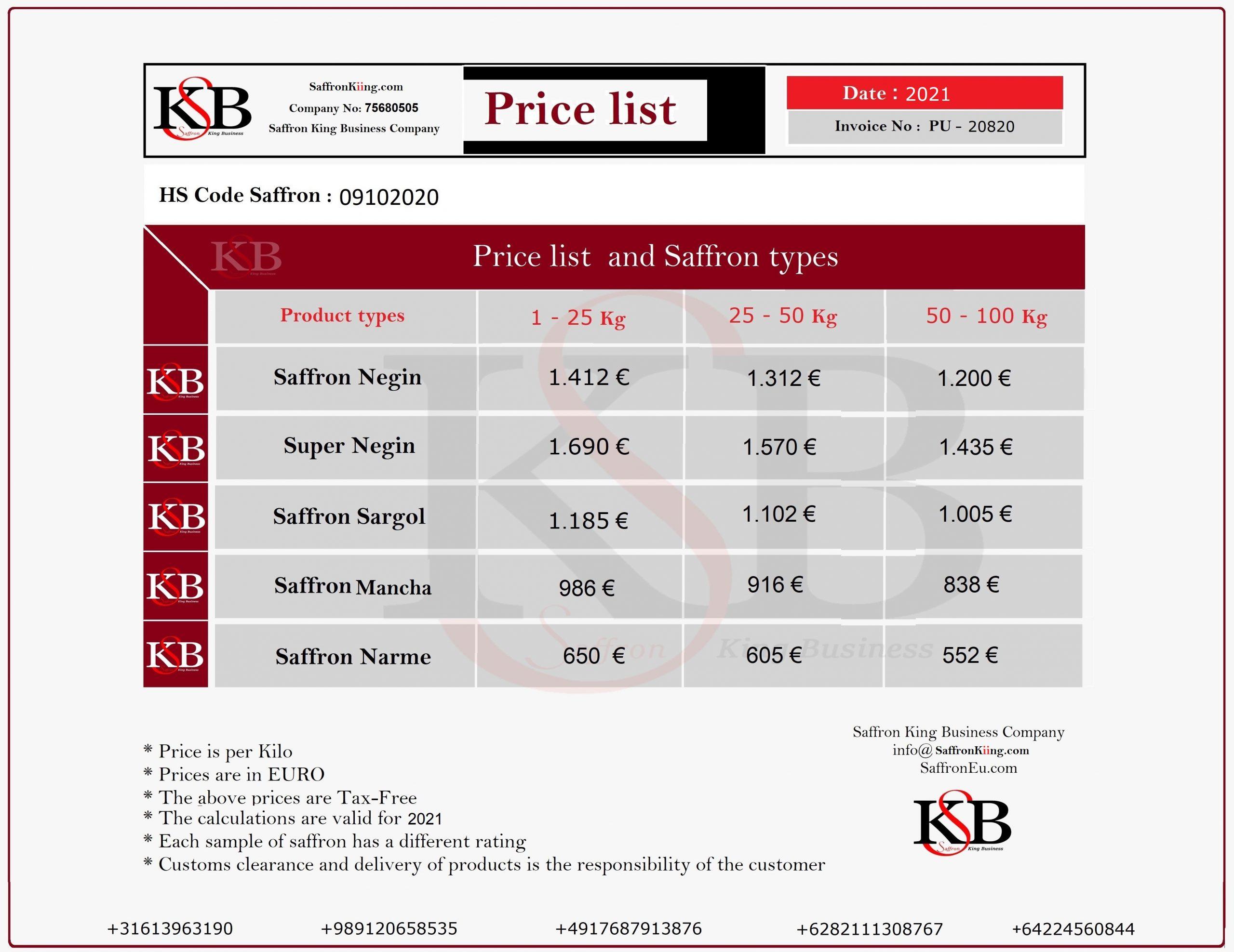 لیست قیمت زعفران در ایتالیا